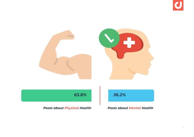 APAC-HealthyLiving-MentalHealthvsPhysicalHealth